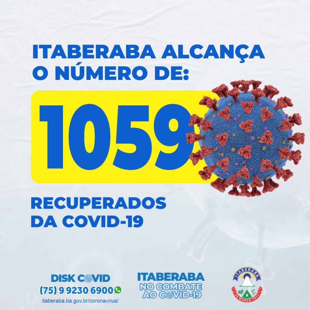 Pessoas curadas da COVID-19 em Itaberaba 24082020