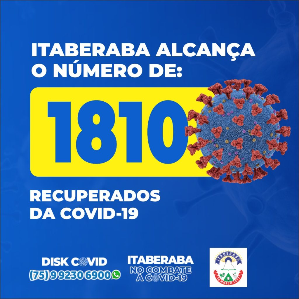 Pessoas curadas da COVID-19 em Itaberaba 11102020
